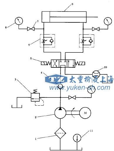 出厂试验液压系统原理图