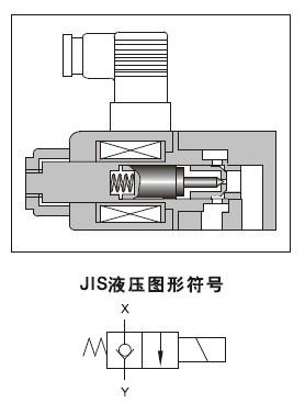 座阀型二通电磁阀jis液压图形符号